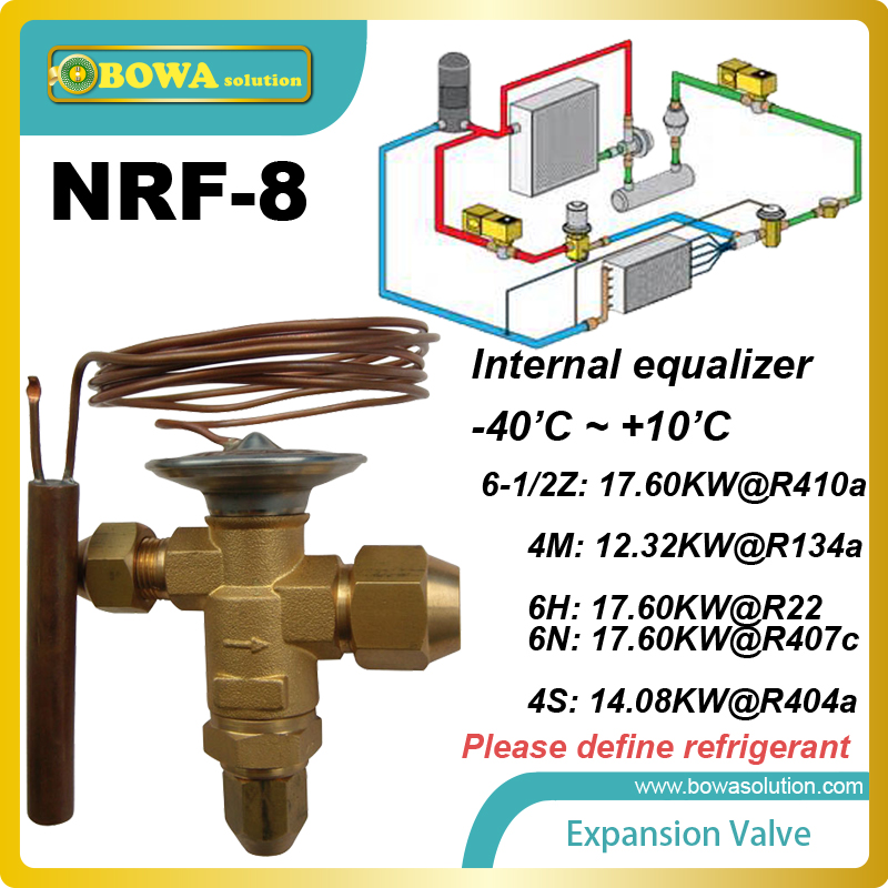 NRF-8 throttle device regulates the injection of refrigerant liquid into evaporators in AC and refrigeration equipments<br>