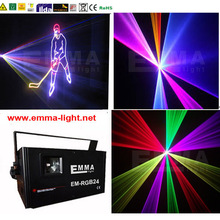 1.5w advertising laser projector/outdoor laser logo/party play of light laser