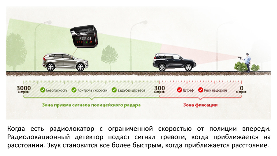 Ruccess STR S900 Radar Detectors Led 2 in 1 Radar Detector for Russia with GPS Car Anti Radars Police Speed Auto X CT K La (4)