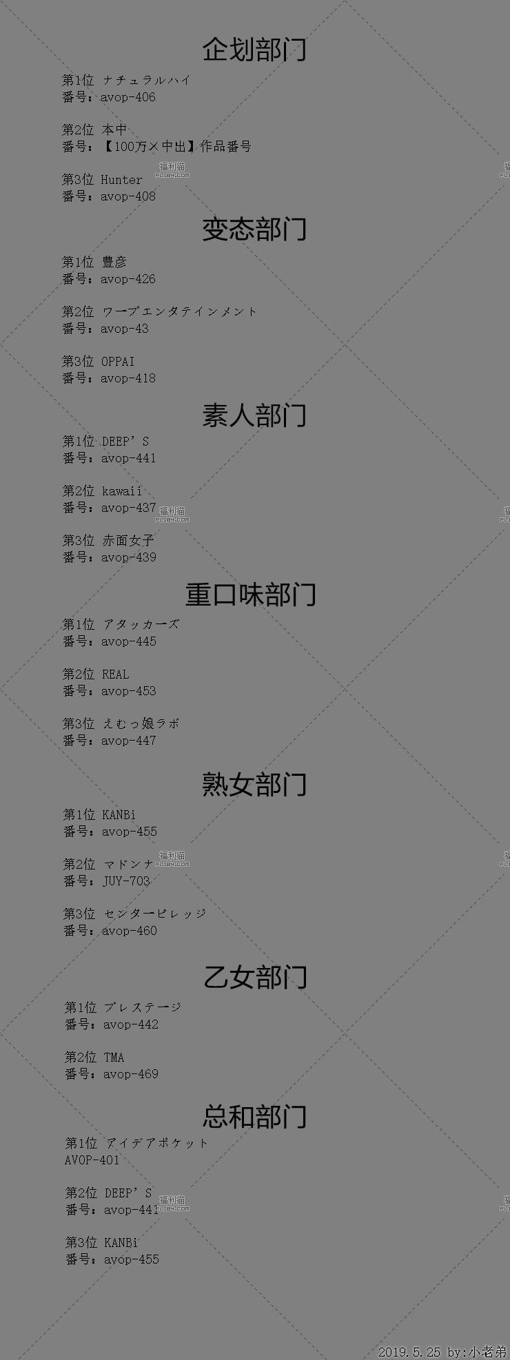 推迟6个月的AV_OPEN_2018得奖名单出炉!声优艺人优月心菜横扫四后冠!