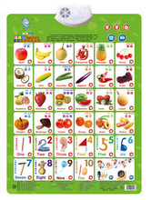 vegetable Baby bump sound wall charts Early childhood sound wall charts Enlightenment In both Chinese and English pronunciation