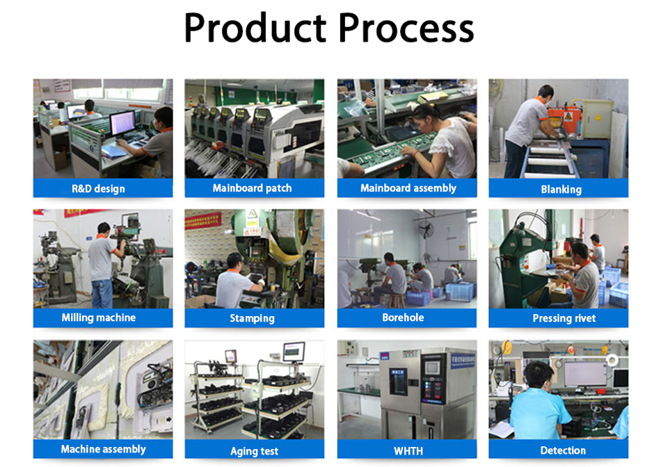 Product-process