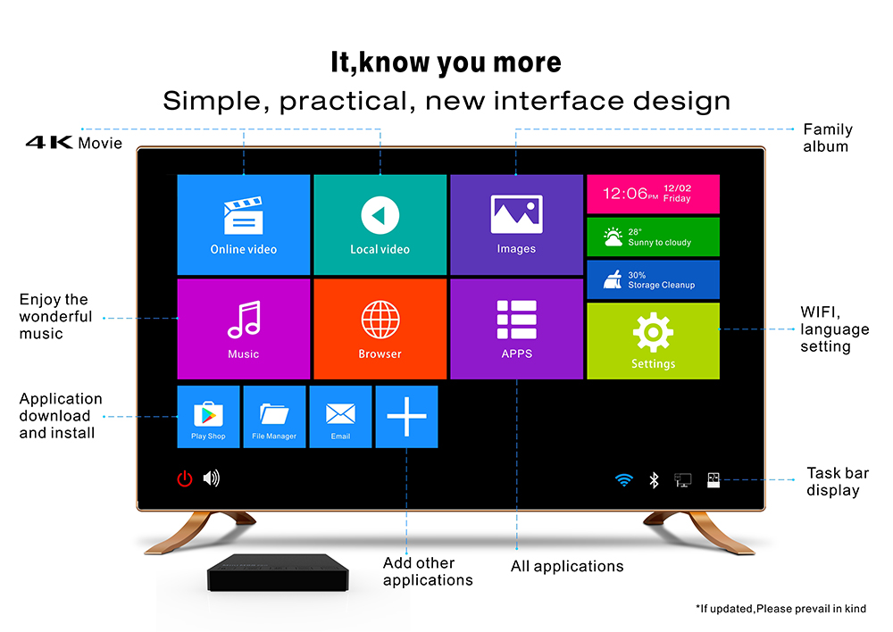 image for VONTAR DDR3 2G 16G Android 7.1 TV Box Amlogic S912 Octa Core 2.4G/5G D