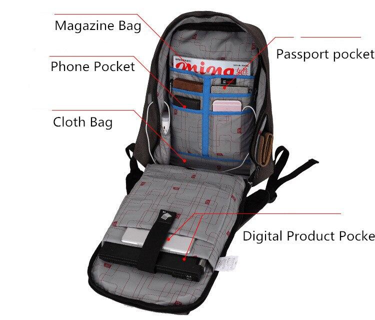 1517 Men Laptop Backpack Antitheft Anti-thief USB charging laptop backpack women Backpack school backpack Bag Male Mochila<br>