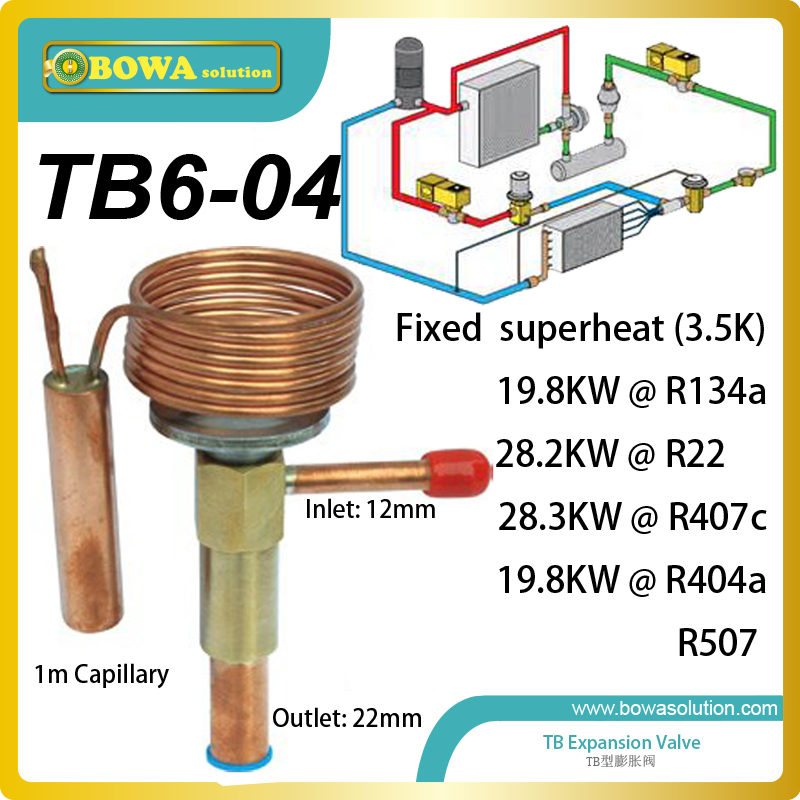 TB6-04 fixed port thermostatic expansion valve for  bottle cooler replace Danfoss TD/TDE expansion valve<br><br>Aliexpress