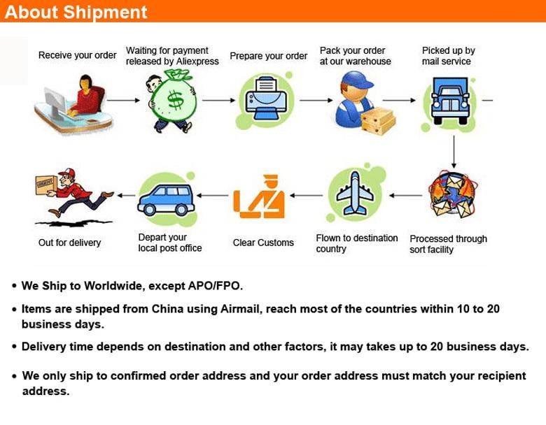 shipment1