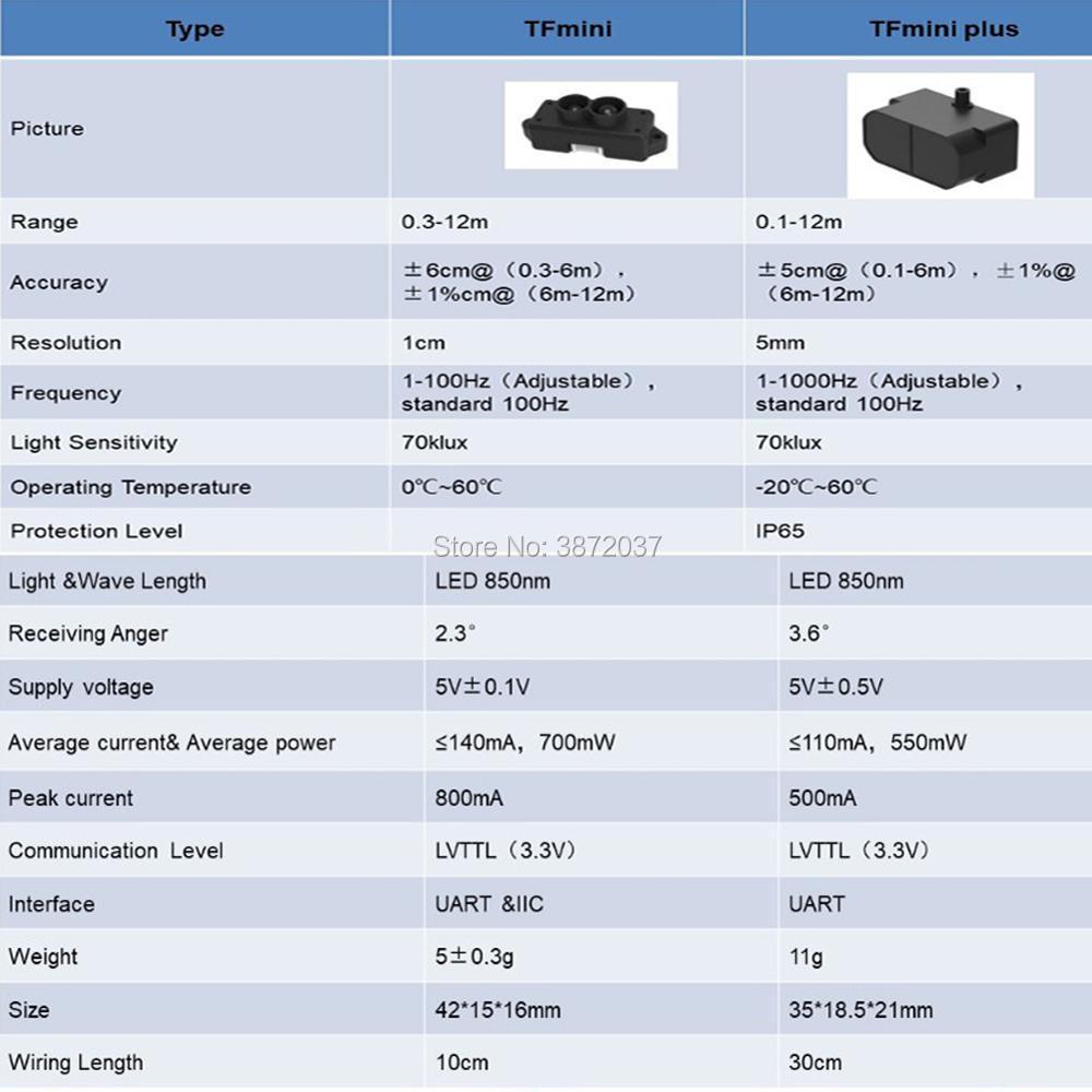 FZ3385-tfmini plus lidar sensor module-7