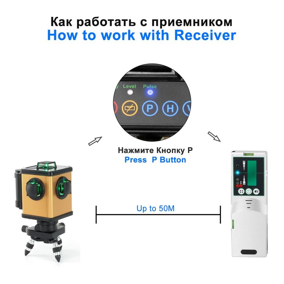 Kaitian Laser Level SG3D2 DETECTOR
