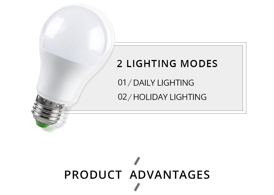 rgb led lamp e27 (2)
