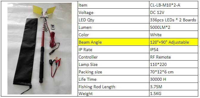 angle adjustable LED camping lights m10x2