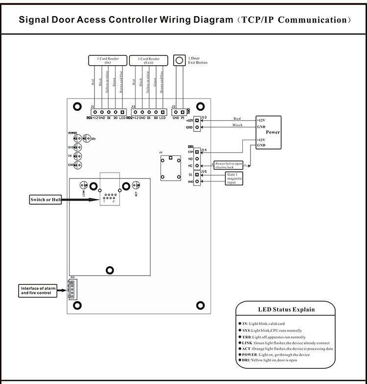 door controller (3)