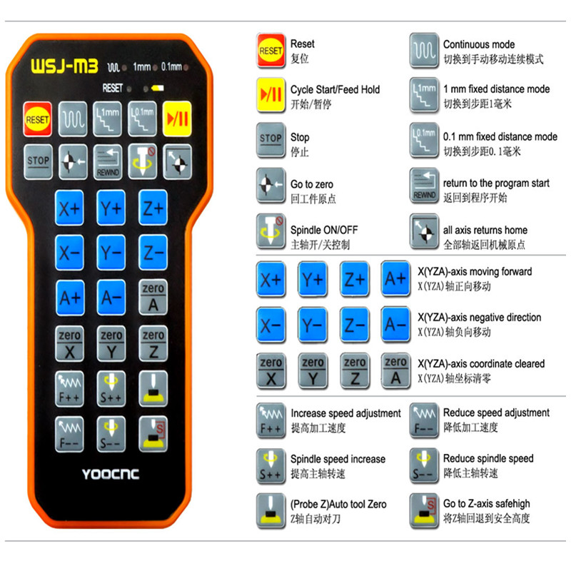 Mach3 controller (2)