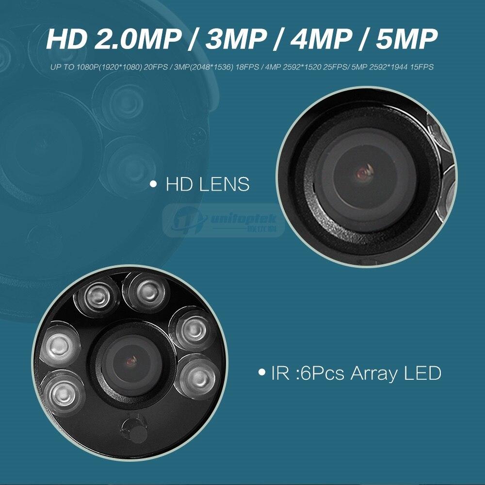 03 IP Camera