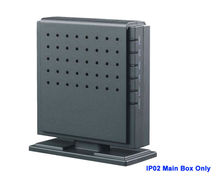 IP02 -0 Analog trunk Asterisk Ready Small PBX Main Box ONLY Supports 1~ 2 FXO or FXS for VoIP sip IP phone system(China)