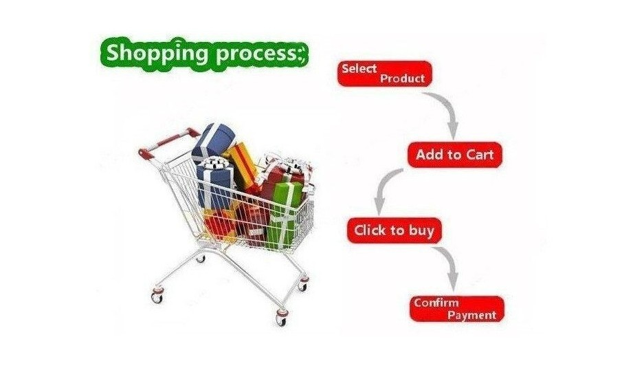 shopping process