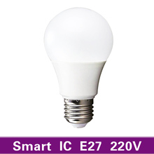 [MingBen] LED Bulb E27 220V Smart IC High Brightness 3W 5W 7W 9W 12W 15W Cold White Warm White Lampada Bombilla Ampoule LED Lamp