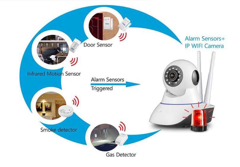AL-CM360P-PTZ-Wifi-camera-two-ant-1_04