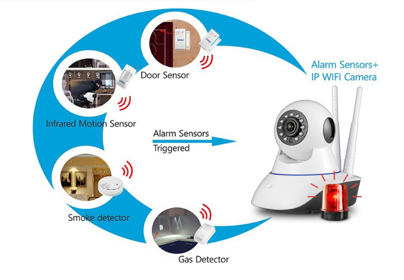 AL-CM360P-PTZ-Wifi-camera-two-ant-1_04
