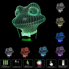 Decoration Frog Mask Model Crafts Lamp Illusion Visual USB Led Nightlight Festival Lantern Christmas Party Favors Glow Accessory