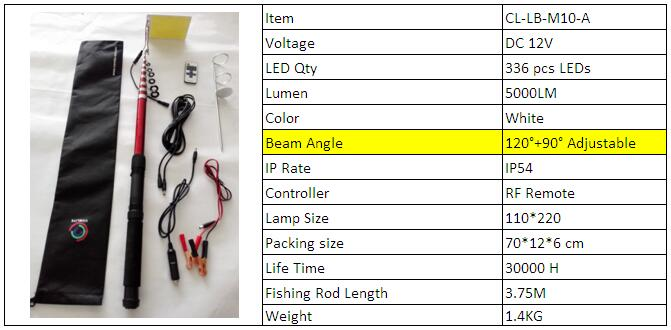 angle adjustable LED camping lights m10