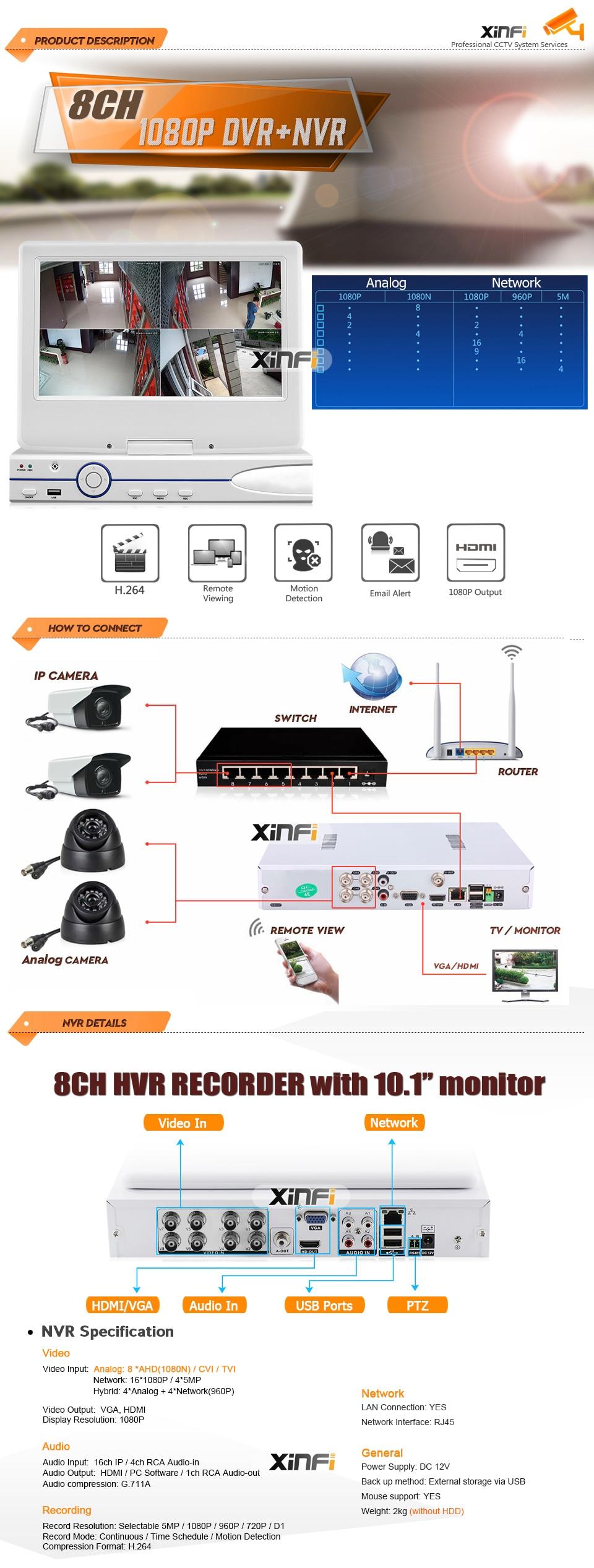 10.1″ LCD Monitor CCTV 8CH HVR 1080P Recorder DVR HDMI Output 8CH AHD/CVI/TVI 16CH IP Camera NVR Support Remote View Onvif
