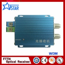 Indoor 2 way output ftth catv optical receiver node with WDM(China)
