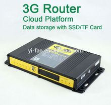 Support Cloud Platform 60 users connected industrial 3G WIFI router FOR CAR BUS WIFI(China)