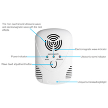 EU/USPlug Electronic Ultrasonic Pest Repeller Rat Mouse Repellent Anti Mosquito Repeller killer Rodent Pest Bug Reject Mole mice