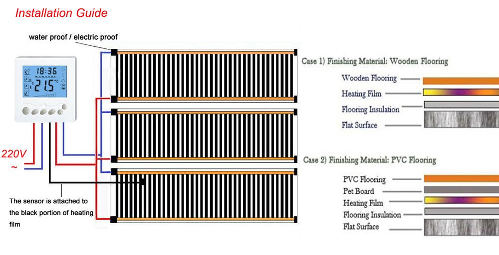 radiant Floor heating film installation(3)