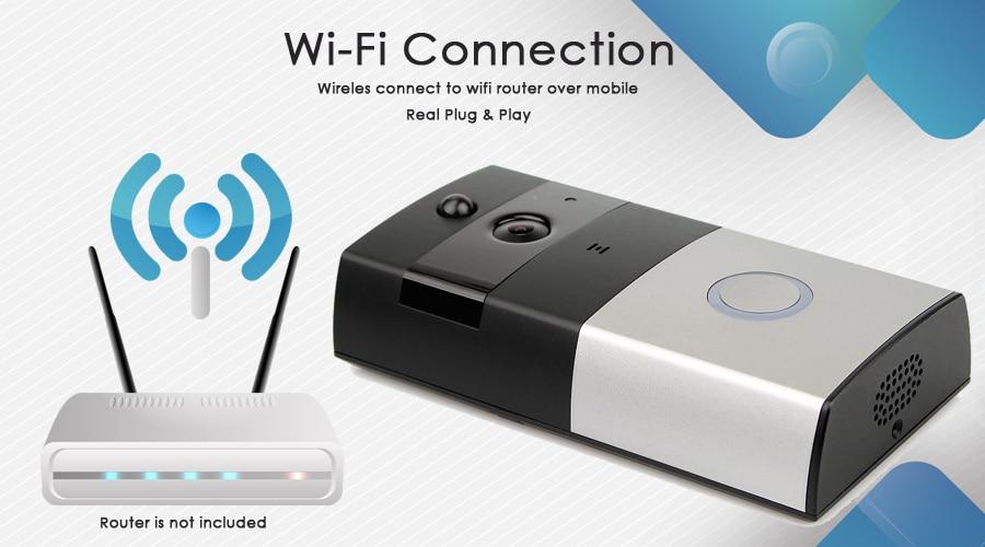 CTVMAN Wireless Video Door Phone Doorbell Camera Battery Doorphone Video Intercom System Wifi Doorbells with PIR & SD Card24