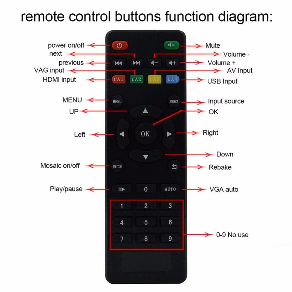 video-wall-processor-TV08-Full-HD-1080p-Mixed-HDMI-splitter-USB-VGA-Composite-HDM-Support-2X2 (4)