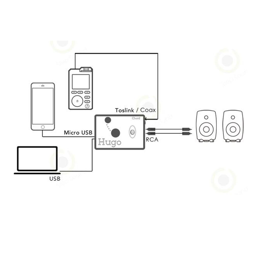 Chord Hugo Portable Headphone Amplifier DSD DAC