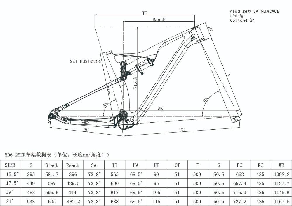 M06-XC-29ER-Geometry
