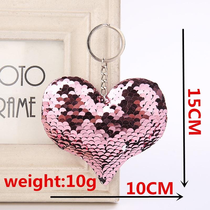 heart size