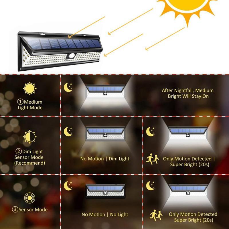 كشاف يعمل على الطاقة الشمسية للحدائق 5