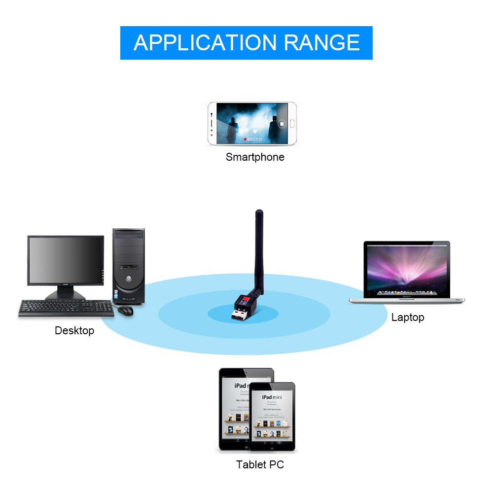 Jullynice Wireless WiFi Network Adapter 150M USB Network Card for PC Laptop WiFi Receiver External Wi-Fi Dongle Antenna