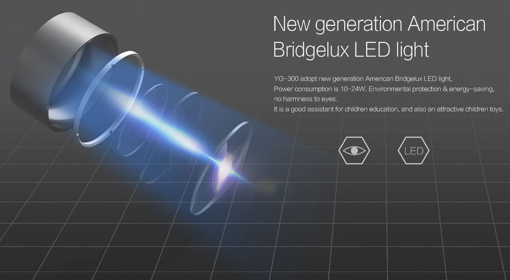 Lejiada YG300 Mini Projector (6)