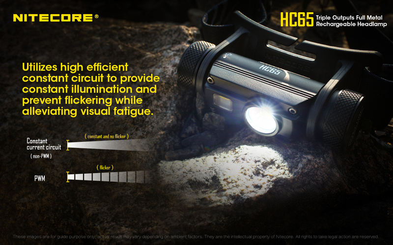Nitecore HC65 1000 Lumens Rechargeable Headlamp (22)