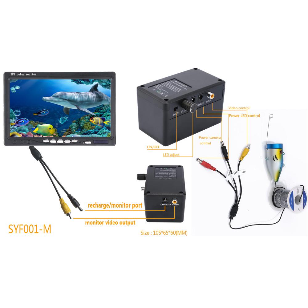 SY7000-15M (8)