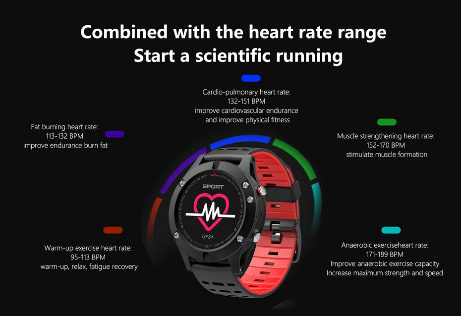 DTNO.1 F5 GPS Smart watch (7)