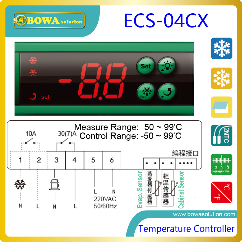 Digital temperature controller contains a temperature regulator that can accept an input signal from a single temperature sensor<br>