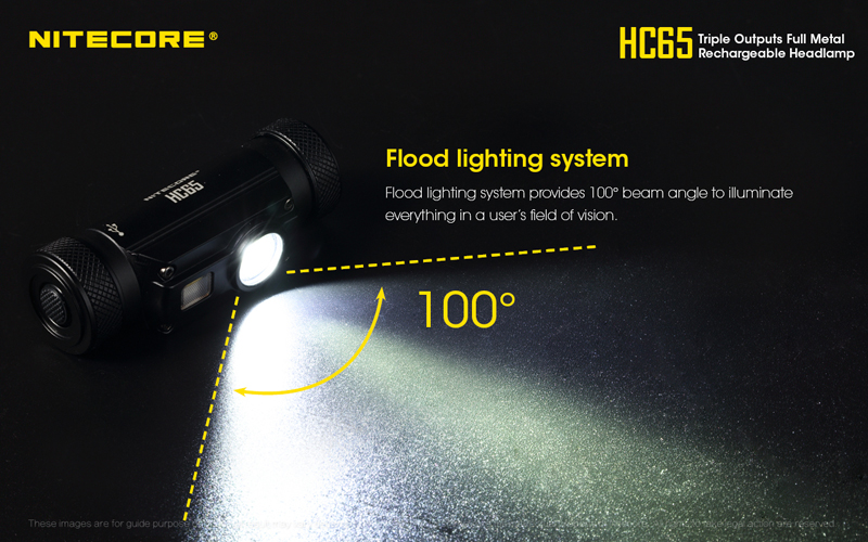 Nitecore HC65 1000 Lumens Rechargeable Headlamp (20)
