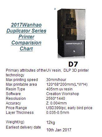 D7 DLP 3D Printer