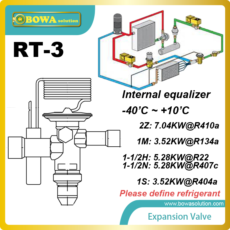 RT-3 Servicing Thermostatic Expansion Valves are erroneously considered by some to be a mysterious and complex device<br><br>Aliexpress