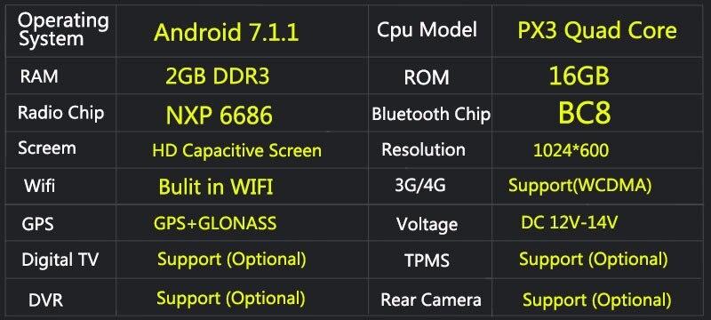 Quad core Android 7.1 car radio gps player for hyundai IX45 Santa fe 2013-2016 with 2G RAM wifi 4G USB RDS audio stereo SAT