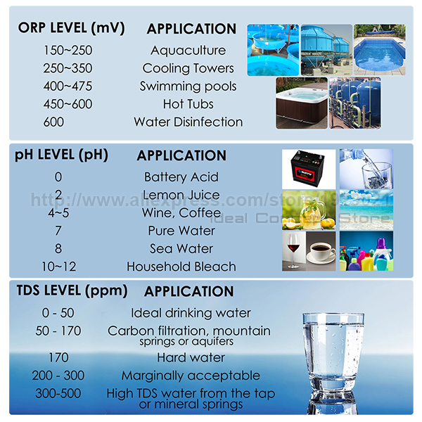 3-Ideal-Concept-water-quality-meter-PHM-233-Level