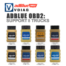 New arrival AdBlue OBD2 For RENAULT/ IVECO/DAF/MAN/FORD/BENZ/VOLVO Trucks Adblue Emulator for Different truck in hot sale(China)