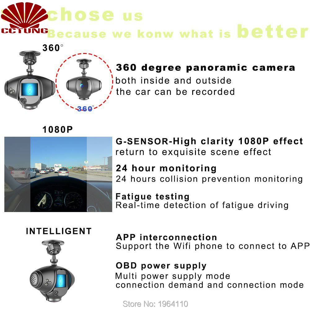 Panoramic 360 Degree Car Camera with LCD Screen Real-Time Fatigue Driving Detection OBD Power Supply WIFI Connection Free APP_8