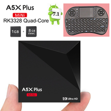 Newest A5X Plus Mini Rockchip RK3328 Quad Core Android 7.1 smart TV Box 1GB/8GB set top box 4K MINI PC Box USB 3.0 media player