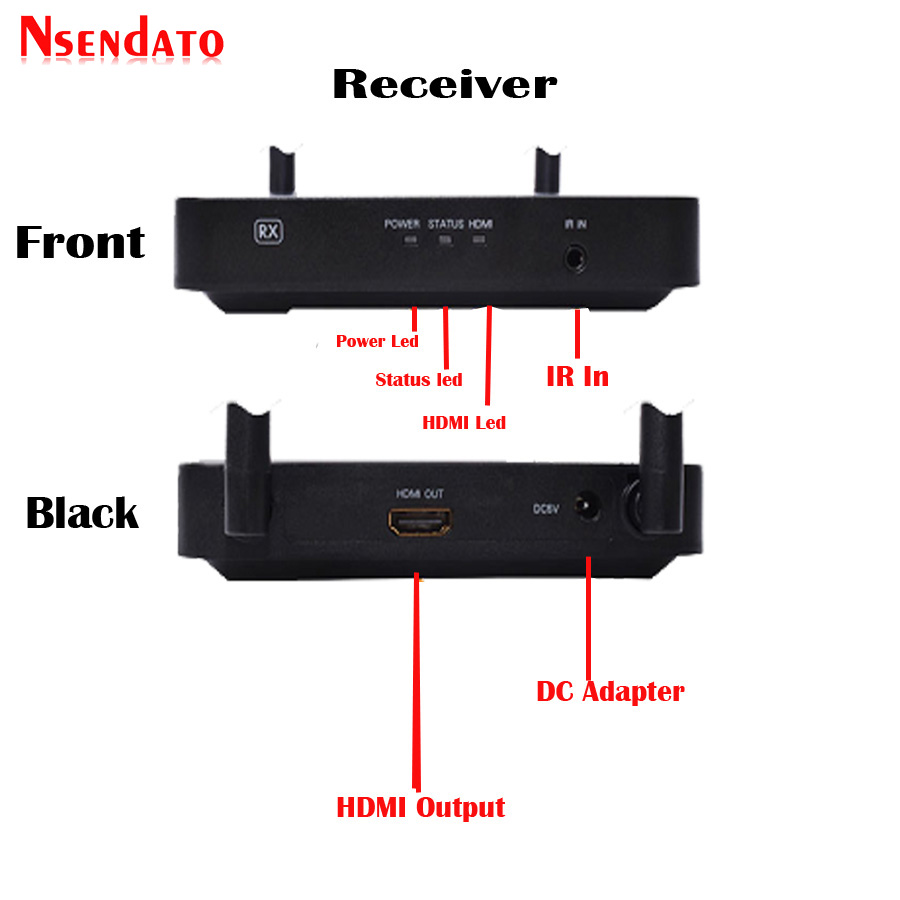 100M Wireless HDMI Extender (2)